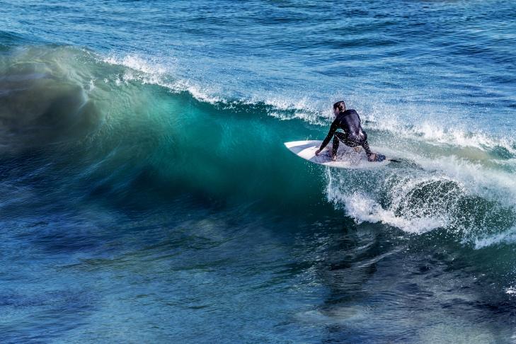 surfer - contextueel leiderschap